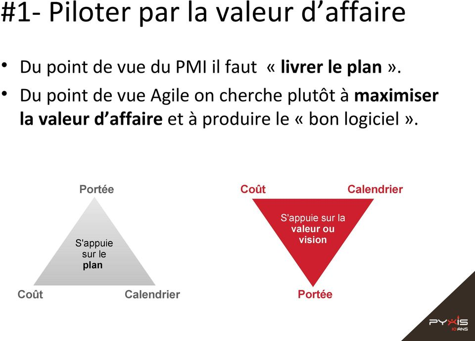 Du point de vue Agile on cherche plutôt à maximiser la valeur d affaire