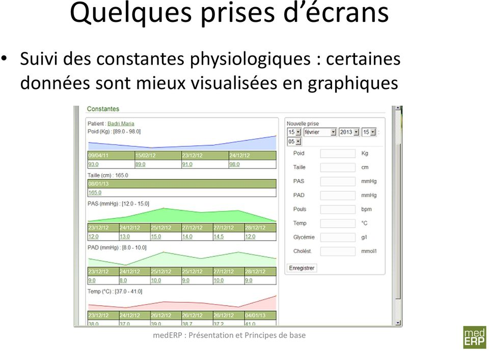 physiologiques : certaines