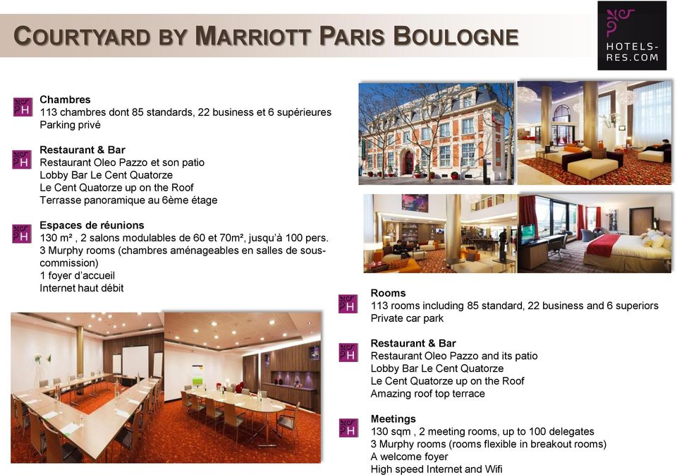 3 Murphy rooms (chambres aménageables en salles de souscommission) 1 foyer d accueil 113 rooms including 85 standard, 22 business and 6 superiors Restaurant Oleo Pazzo