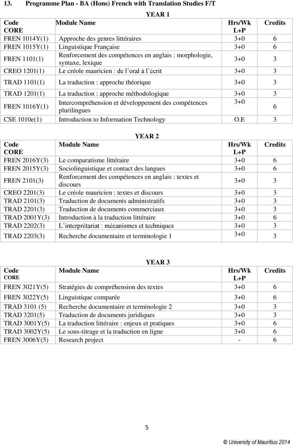 méthodologique Intercompréhension et développement des compétences 3+0 FREN 1016Y(1) 6 plurilingues CSE 1010e(1) Introduction to Information Technology O.