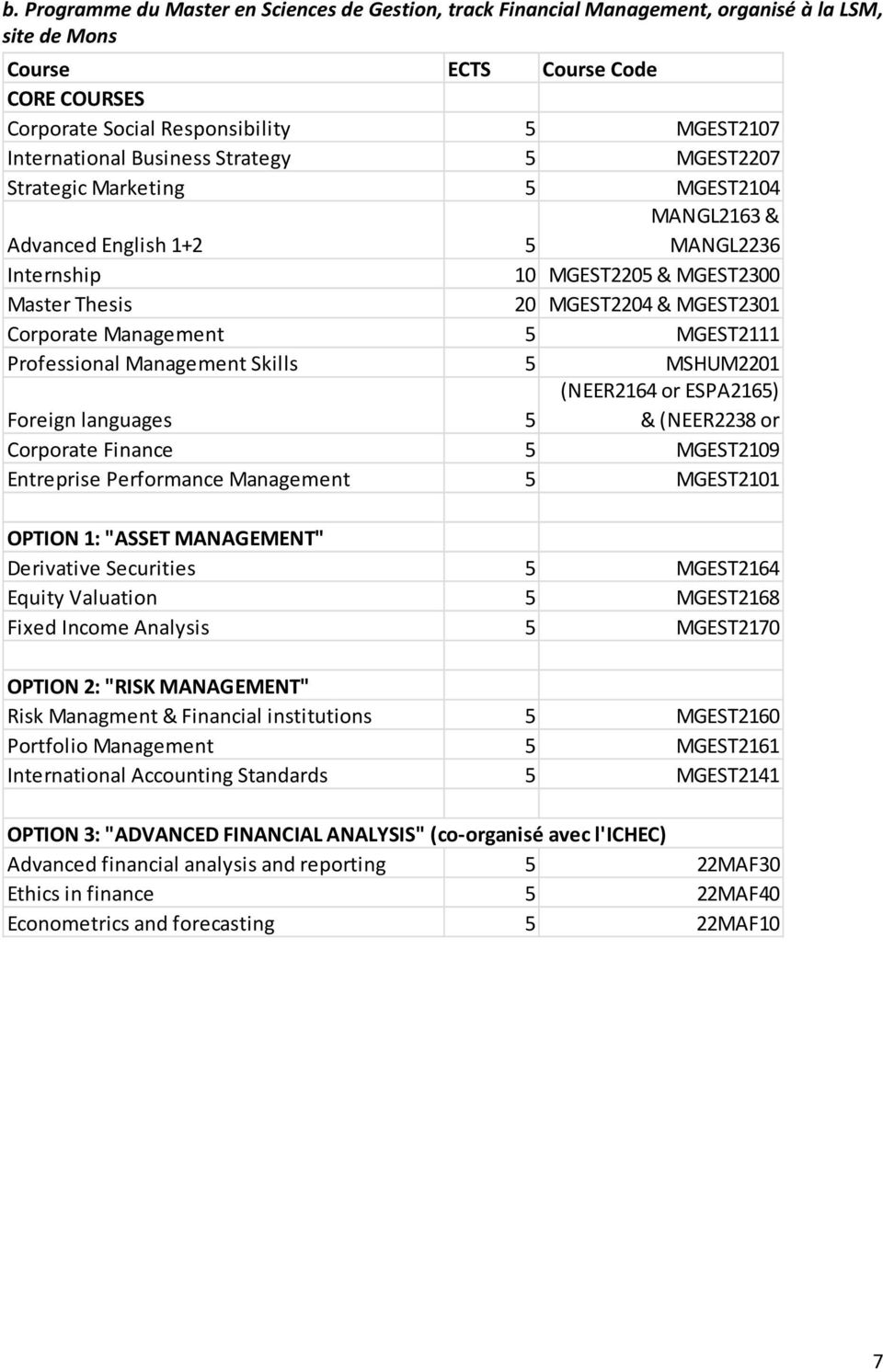 Corporate Management 5 MGEST2111 Professional Management Skills 5 MSHUM2201 Foreign languages 5 (NEER2164 or ESPA2165) & (NEER2238 or Corporate Finance 5 MGEST2109 Entreprise Performance Management 5