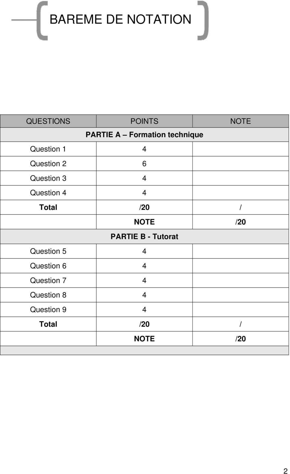 Total /20 / NOTE /20 PARTIE B - Tutorat Question 5 4 Question