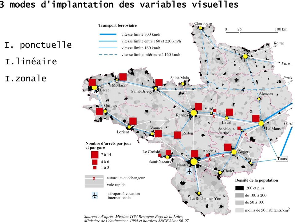 variables visuelles