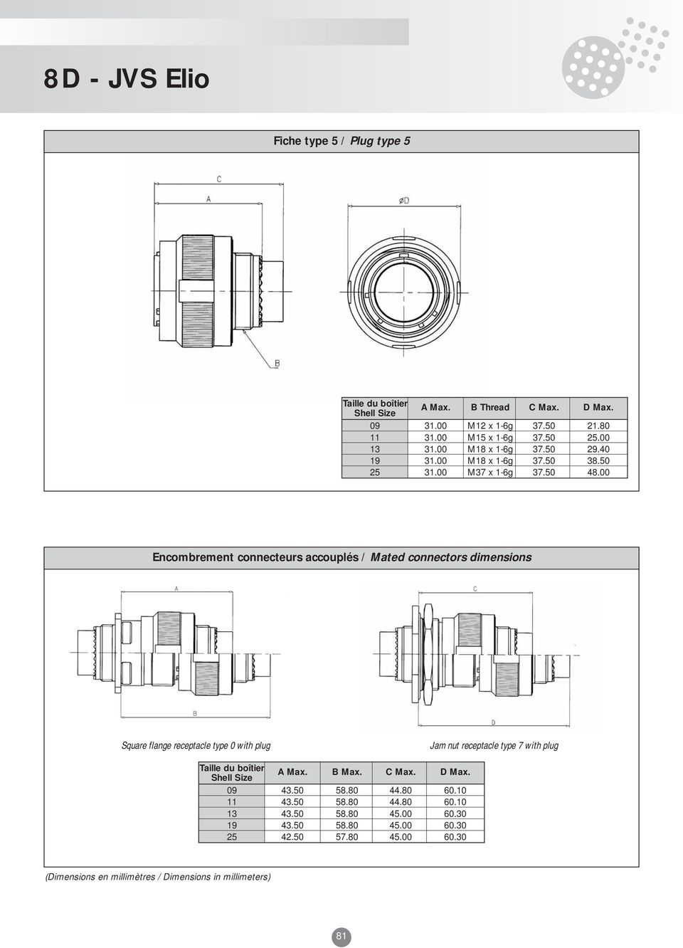 00 Encombrement connecteurs accouplés / Mated connectors dimensions Square flange receptacle type 0 with plug Jam nut receptacle type 7 with plug Taille