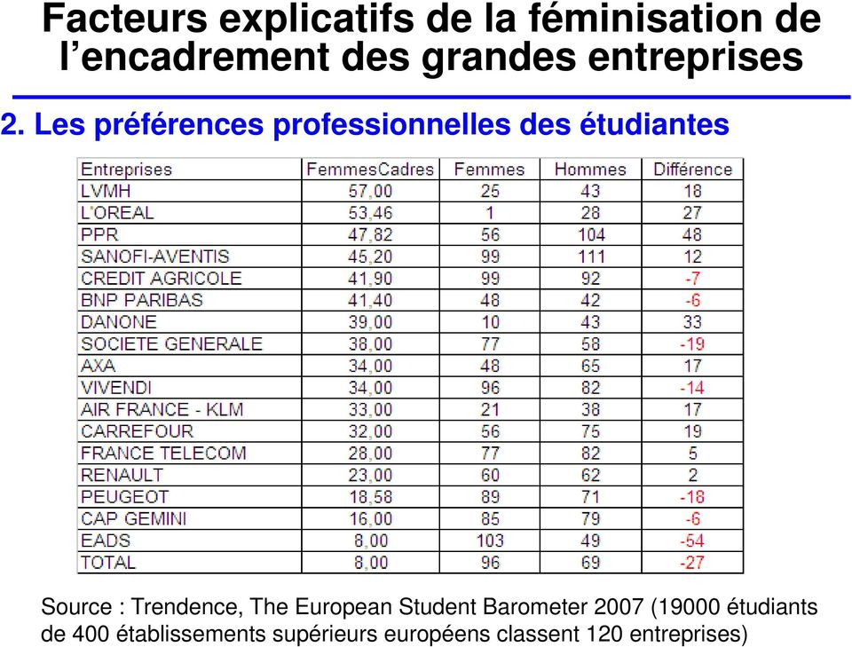 Trendence, The European Student Barometer 2007 (19000