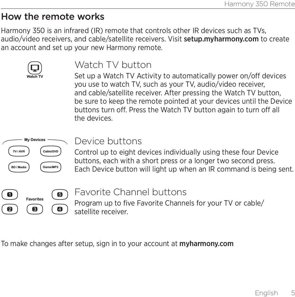 Watch TV button Set up a Watch TV Activity to automatically power on/off devices you use to watch TV, such as your TV, audio/video receiver, and cable/satellite receiver.