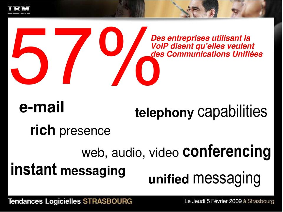 rich presence telephony capabilities web, audio,