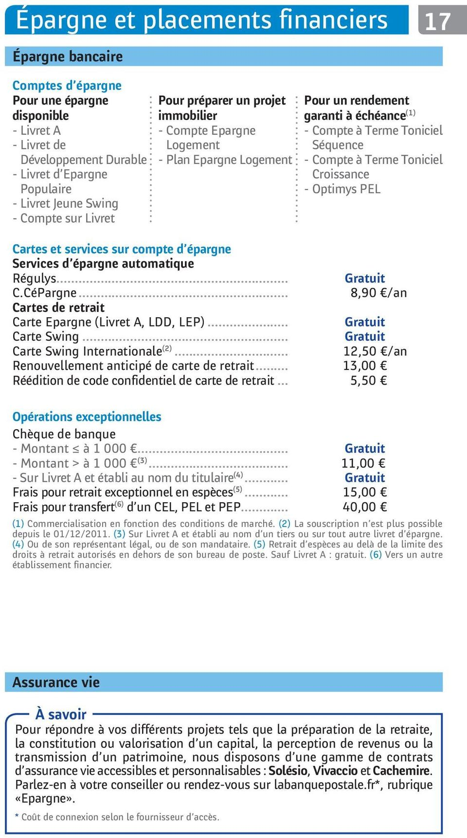 .. Cartes de retrait Carte Epargne (Livret A, LDD, LEP)... Carte Swing.