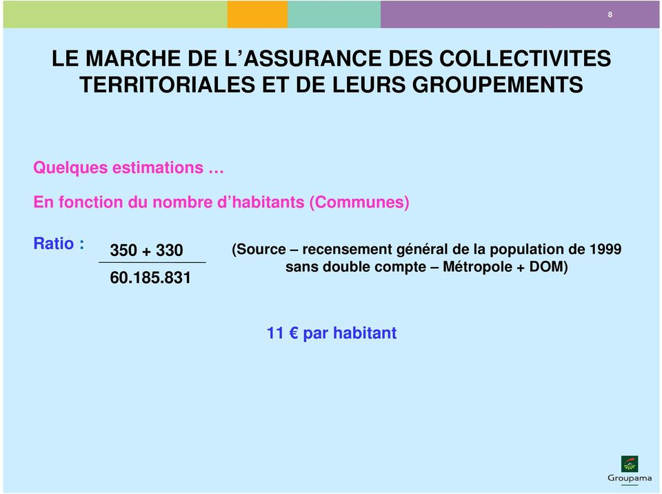 (Communes) Ratio : 350 + 330 60.185.