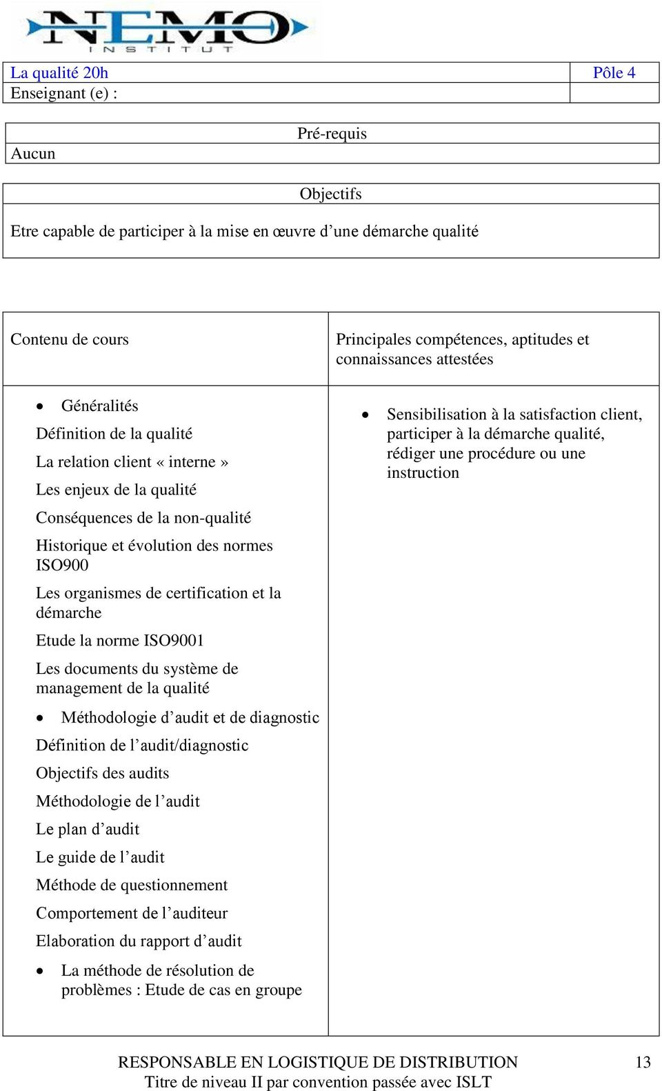 d audit et de diagnostic Définition de l audit/diagnostic des audits Méthodologie de l audit Le plan d audit Le guide de l audit Méthode de questionnement Comportement de l auditeur Elaboration du