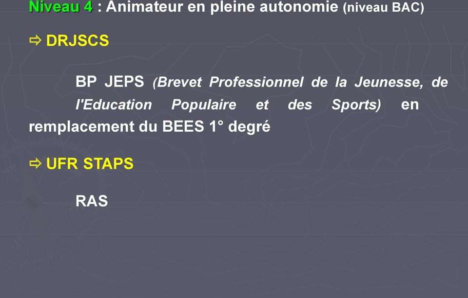 Professionnel de la Jeunesse, de l'education