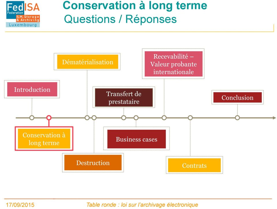 Conservation à long terme Business cases Destruction Contrats 17/09/2015 Table
