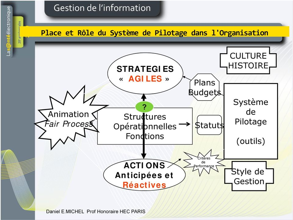 Structures Opérationnelles Fonctions Plans Budgets Statuts CULTURE
