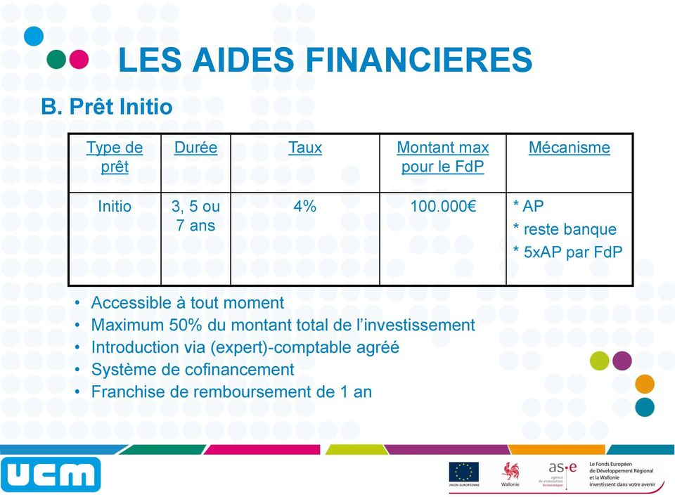 000 * AP * reste banque * 5xAP par FdP Accessible à tout moment Maximum 50% du