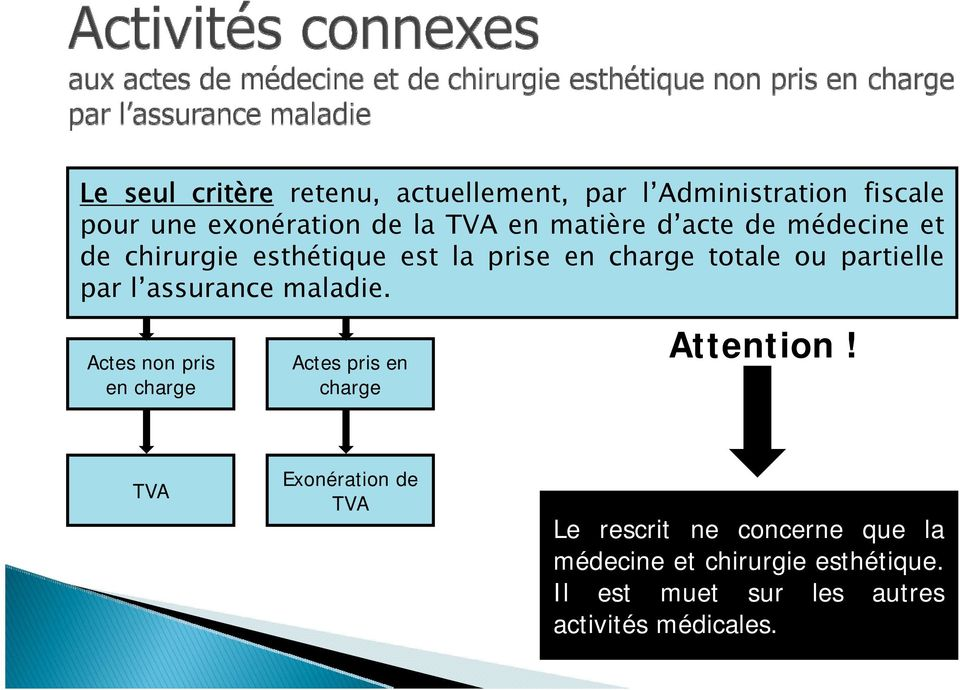 assurance maladie. Actes non pris en charge Actes pris en charge Attention!