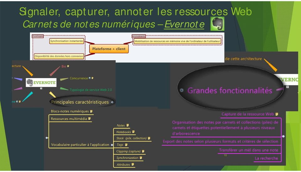 ressources Web