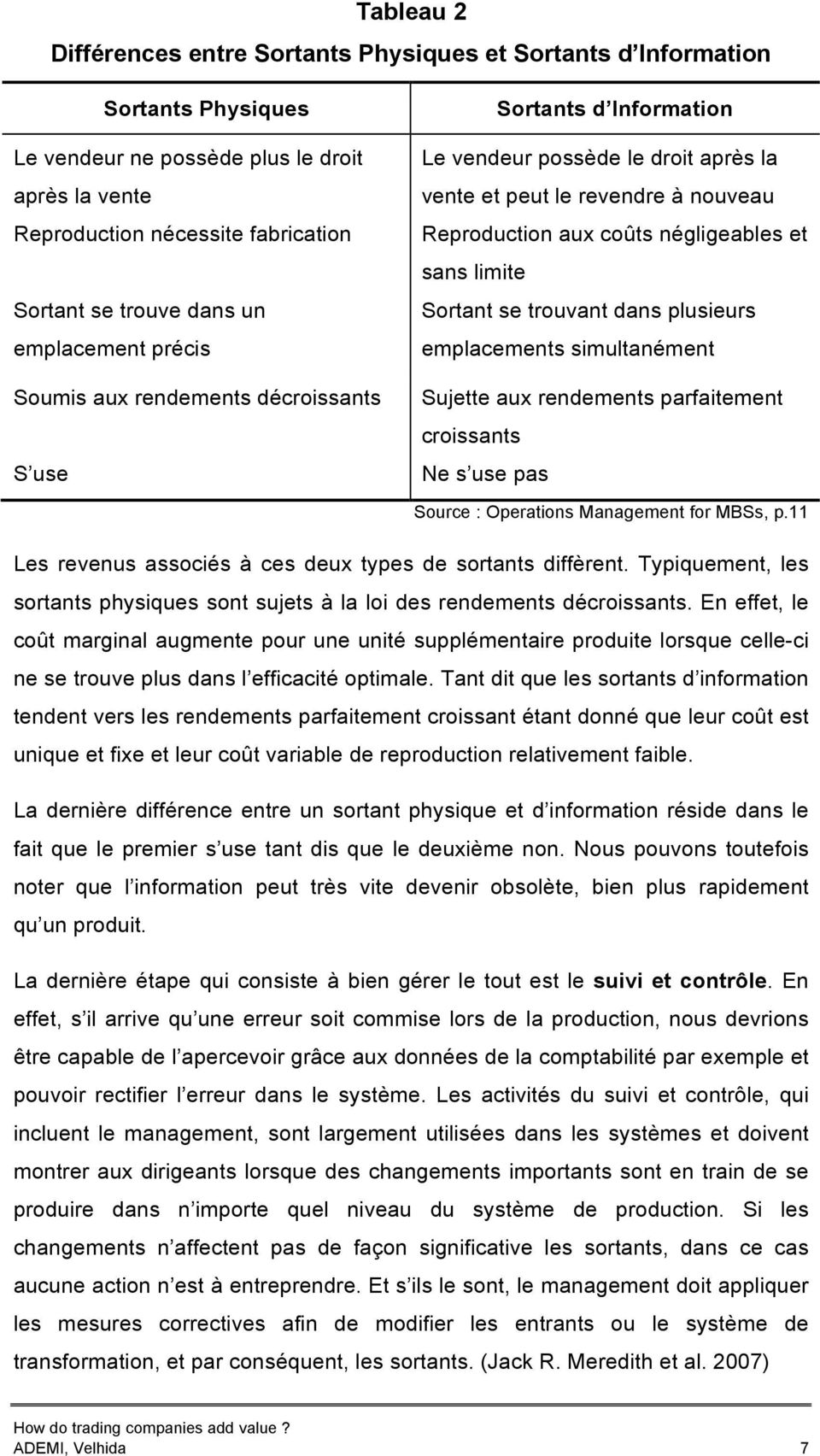 et sans limite Sortant se trouvant dans plusieurs emplacements simultanément Sujette aux rendements parfaitement croissants Ne s use pas Source : Operations Management for MBSs, p.