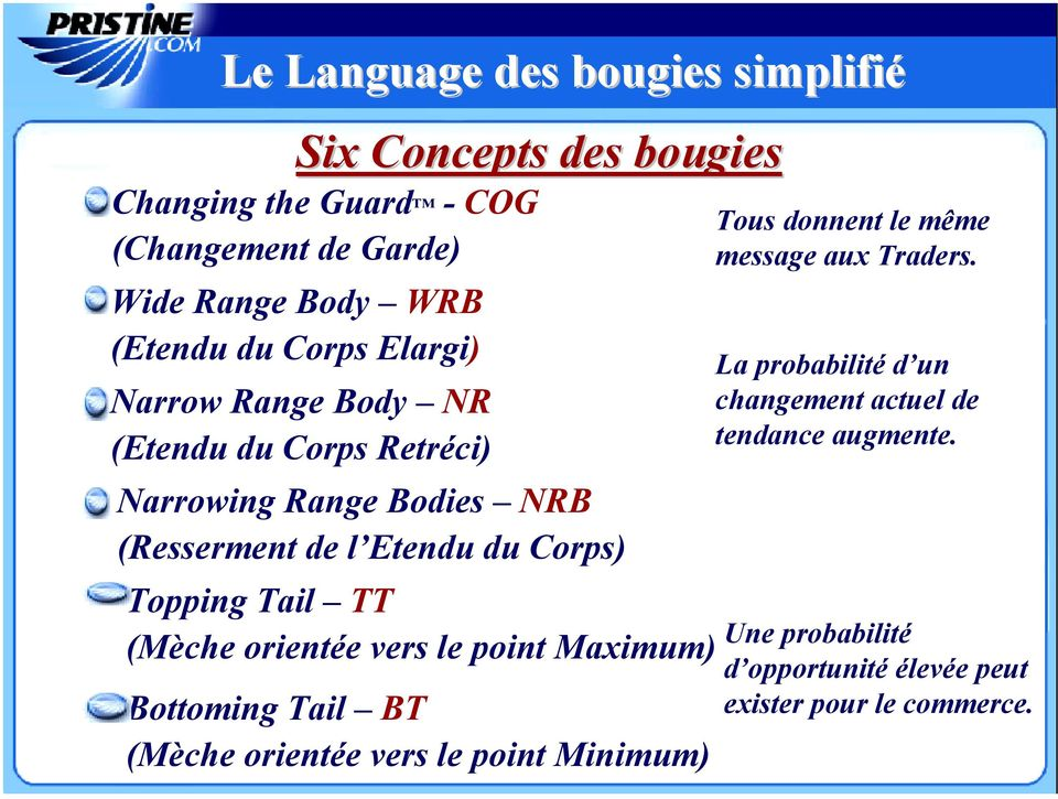 Tail TT (Mèche orientée vers le point Maximum) Bottoming Tail BT (Mèche orientée vers le point Minimum) Tous donnent le même message