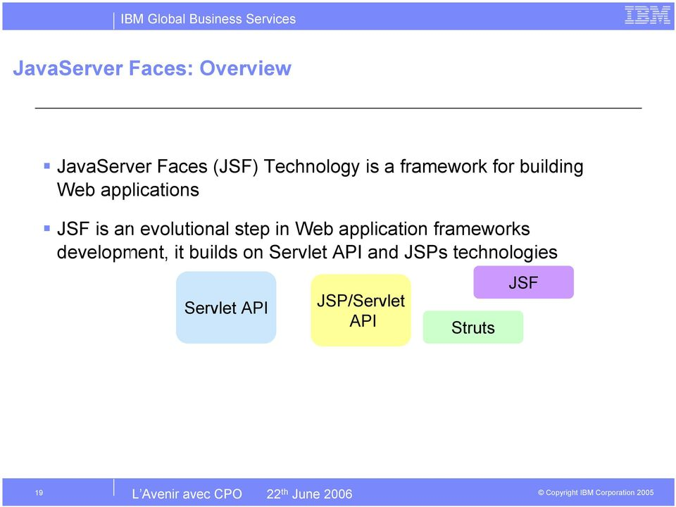 frameworks development, it builds on Servlet API and JSPs technologies