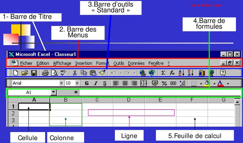 Barre d outils «Standard» 4.