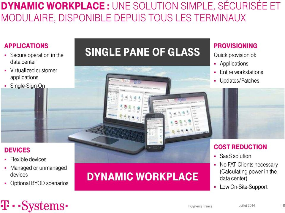 Entire workstations Updates/Patches DEVICES Flexible devices Managed or unmanaged devices Optional BYOD scenarios DYNAMIC WORKPLACE