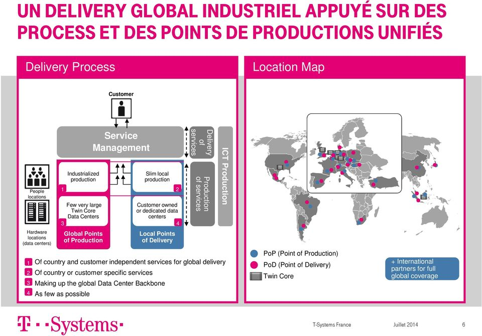 Production Local Points Local Points of Delivery of Delivery Delivery of services Production of services Of country and customer independent services for global delivery Of country or customer