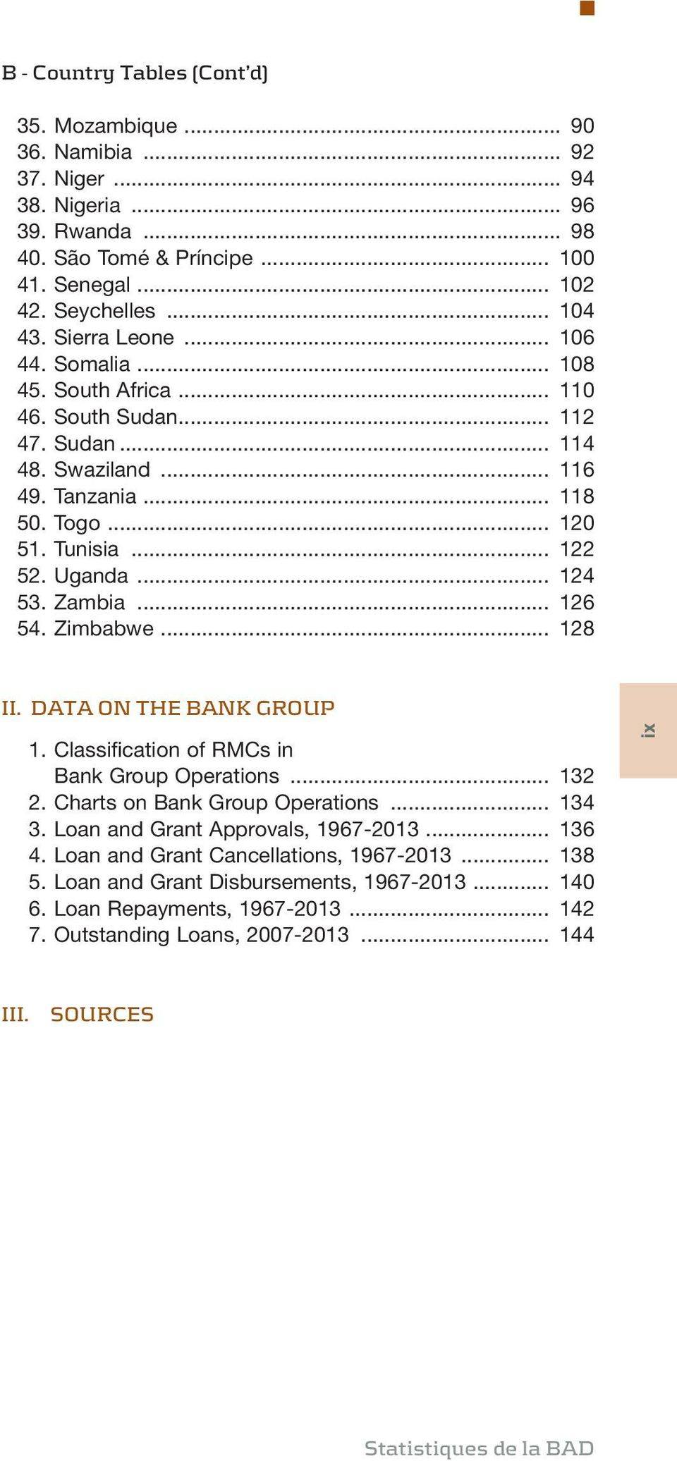 Zambia... 126 54. Zimbabwe... 128 II. DATA ON THE BANK GROUP 1. Classification of RMCs in Bank Group Operations... 132 2. Charts on Bank Group Operations... 134 3. Loan and Grant Approvals, 1967-2013.