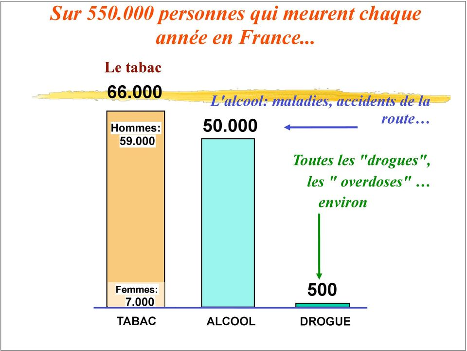.. Le tabac 66.000 Hommes: 59.