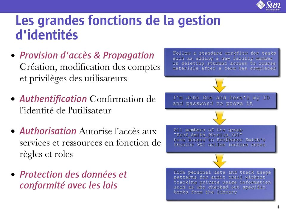 of the group Prof_Smith_Physics_301 have access to Professor Smith's Physics 301 online lecture notes Protection des données et conformité avec les lois Hide personal data and track usage patterns