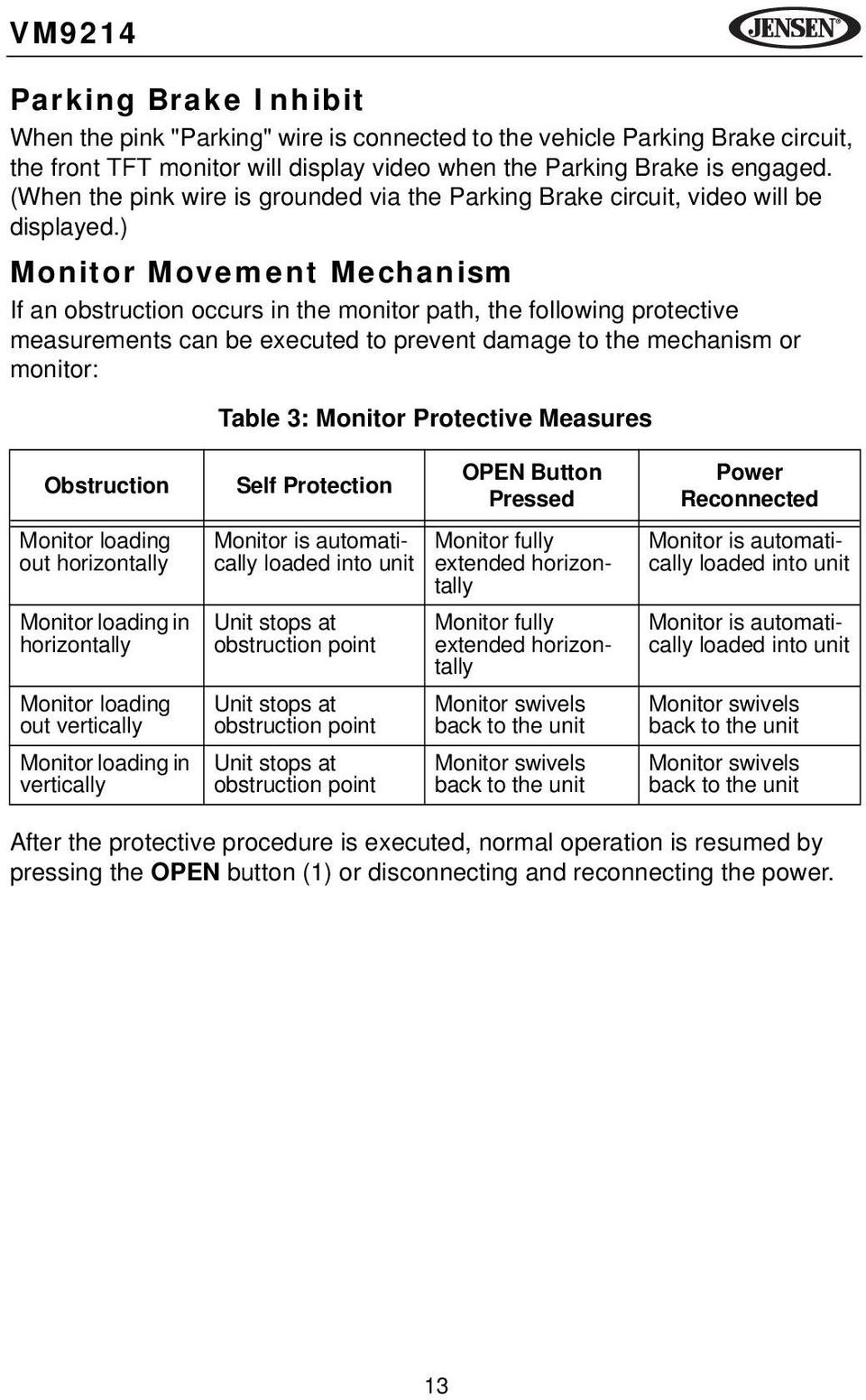) Monitor Movement Mechanism If an obstruction occurs in the monitor path, the following protective measurements can be executed to prevent damage to the mechanism or monitor: Table 3: Monitor