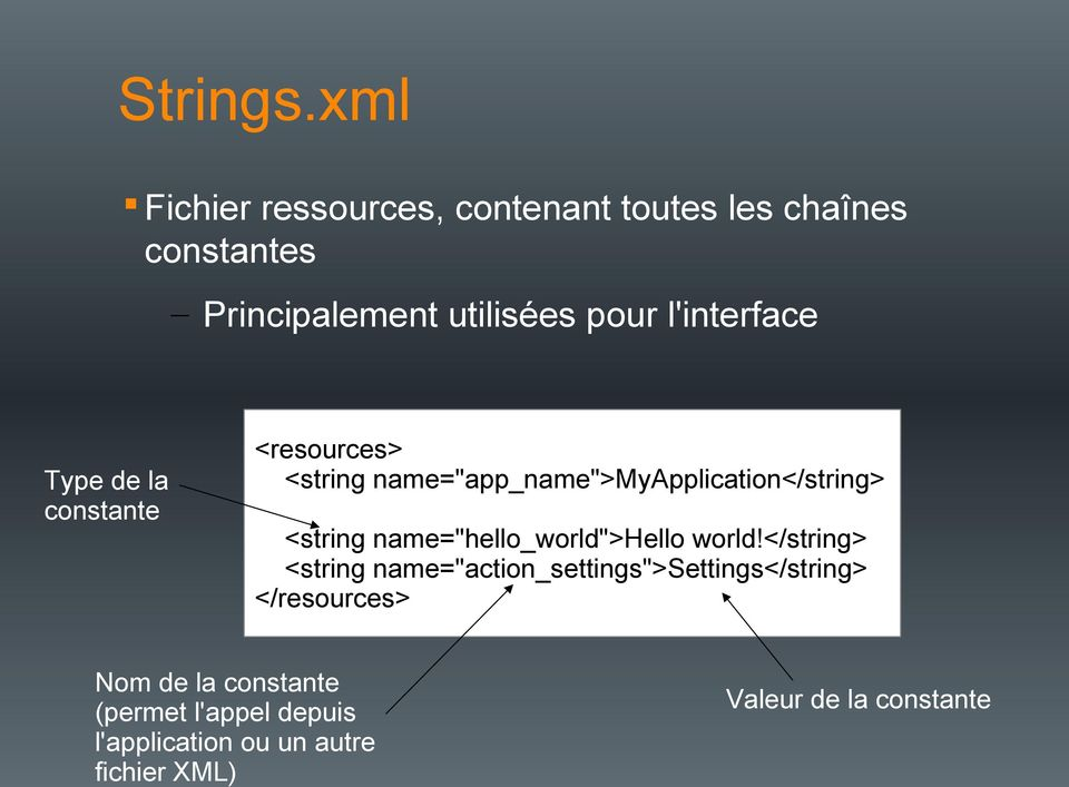 "l'interface Type de la constante <resources> <string name=""app_name"">myapplication</string> <string"
