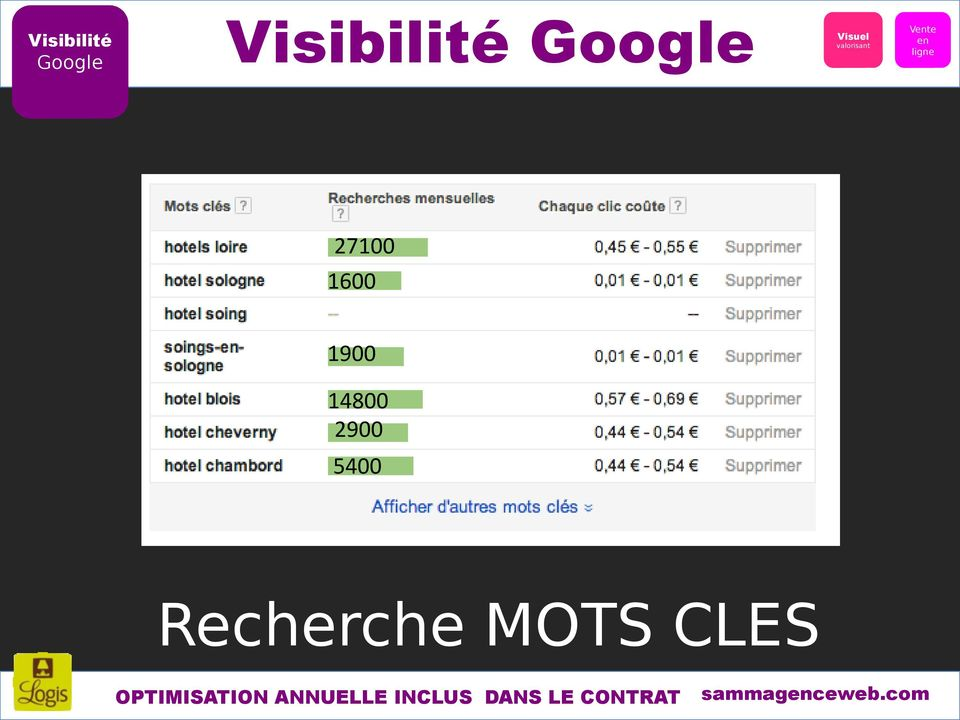 OPTIMISATION ANNUELLE INCLUS
