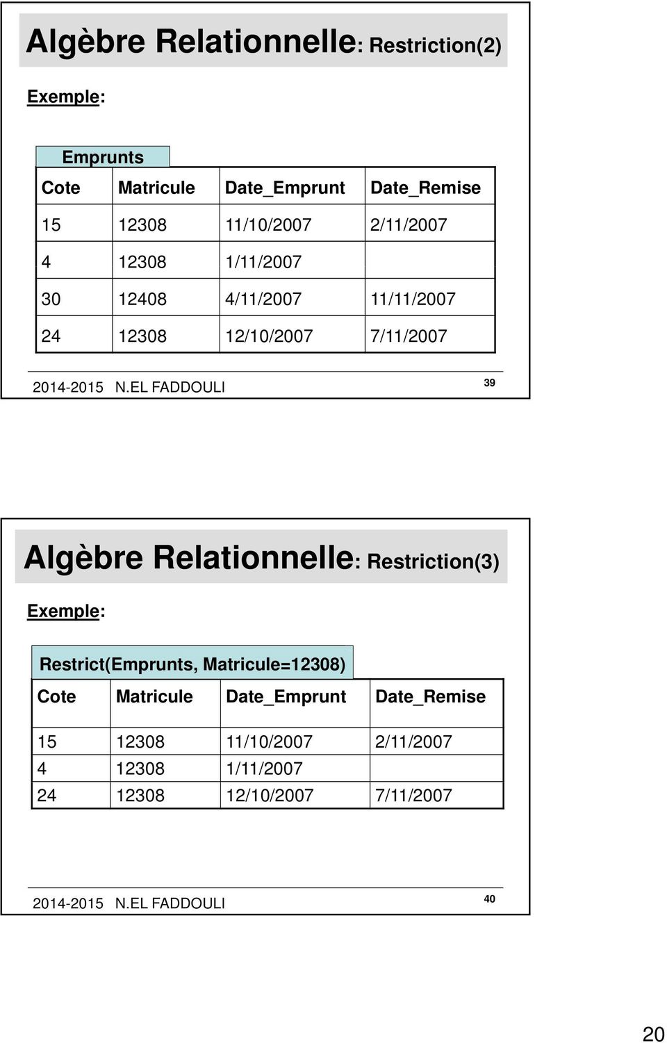 Algèbre Relationnelle: Restriction(3) Restrict(Emprunts, Matricule = 12308 (Emprunts) Matricule=12308)
