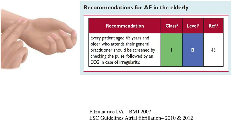 Guidelines Atrial