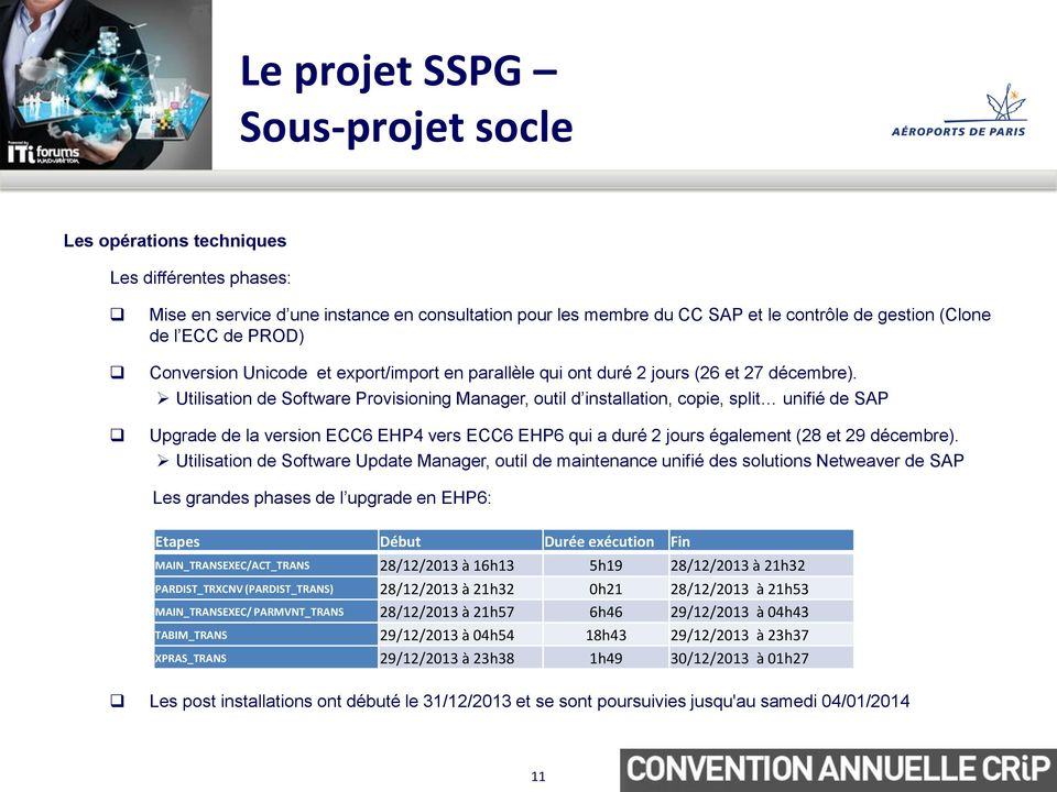 Utilisation de Software Provisioning Manager, outil d installation, copie, split unifié de SAP Upgrade de la version ECC6 EHP4 vers ECC6 EHP6 qui a duré 2 jours également (28 et 29 décembre).