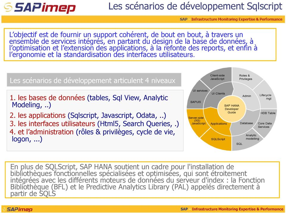 les bases de données (tables, Sql View, Analytic Modeling,..) 2. les applications (Sqlscript, Javascript, Odata,..) 3. les interfaces utilisateurs (Html5, Search Queries,.) 4.