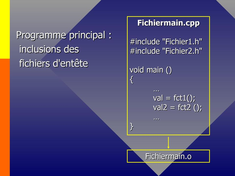 "cpp #include ""Fichier1."