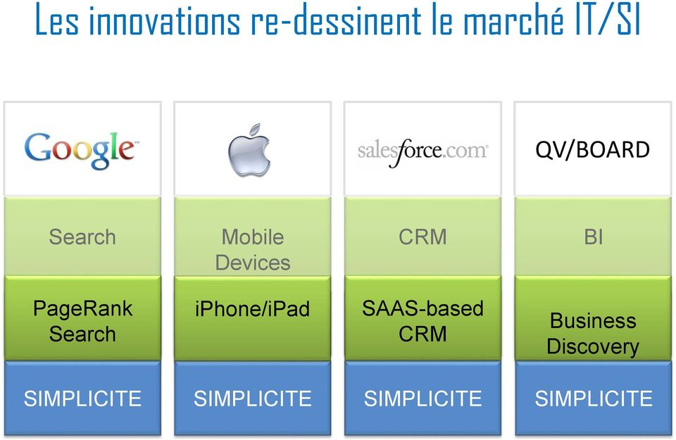 Search iphone/ipad SAAS-based CRM Business