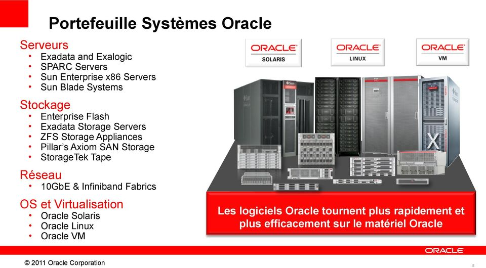 SAN Storage StorageTek Tape Réseau 10GbE & Infiniband Fabrics OS et Virtualisation Oracle Solaris Oracle