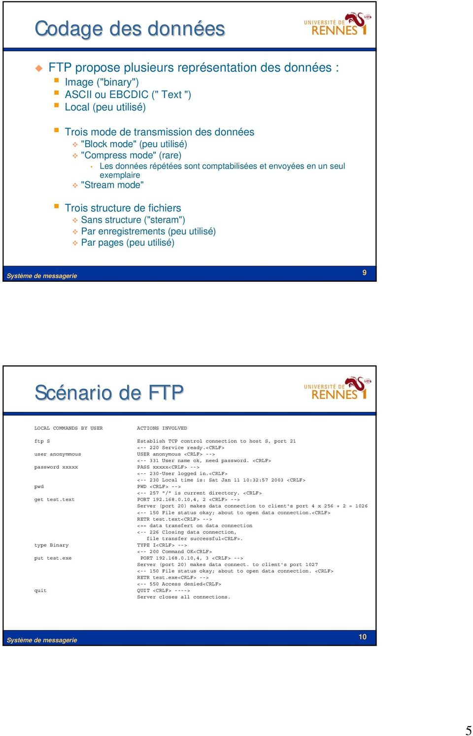 Par pages (peu utilisé) 9 Scénario de FTP LOCAL COMMANDS BY USER ACTIONS INVOLVED ftp S Establish TCP control connection to host S, port 21 <-- 220 Service ready.