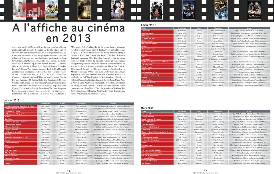 Entre thrillers (Gangster Squad, Möbius, The Place Beyond the Pines, World War Z, Broken City, Runner Runner, Malavita ), drames (The Master, Gatsby le Magnifique, Flight de Robert Zemeckis, Les