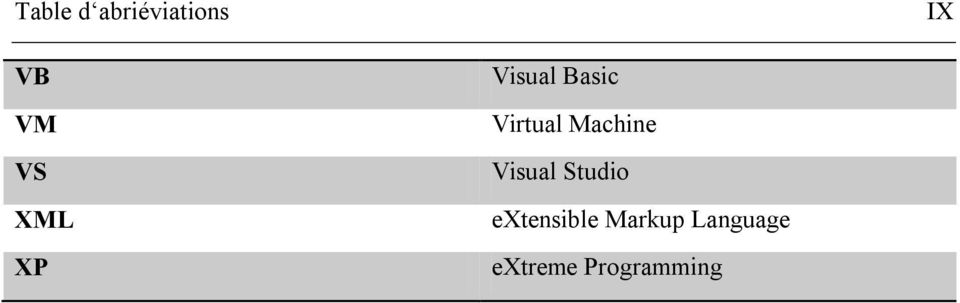 Machine Visual Studio extensible