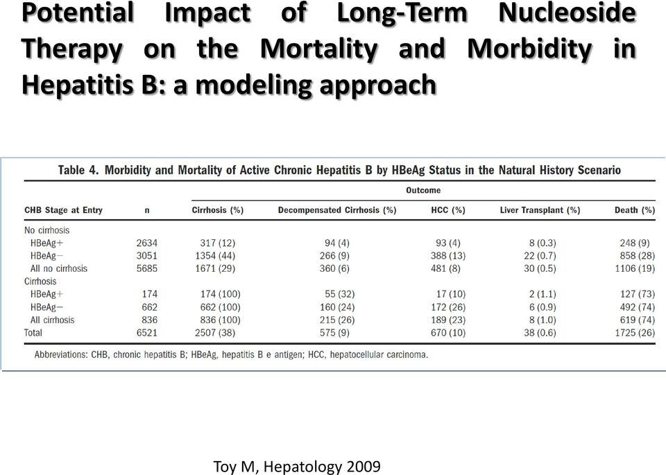 Mortality and Morbidity in