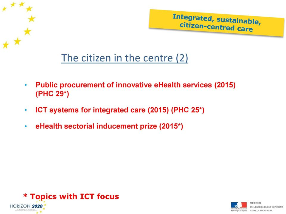 systems for integrated care (2015) (PHC 25*) ehealth