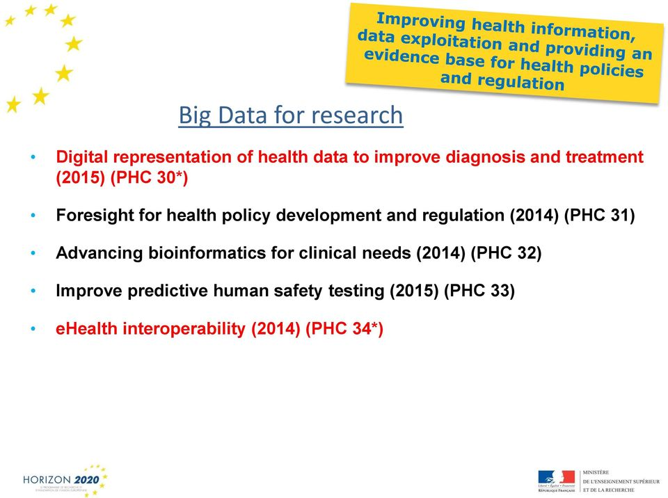 (2014) (PHC 31) Advancing bioinformatics for clinical needs (2014) (PHC 32) Improve