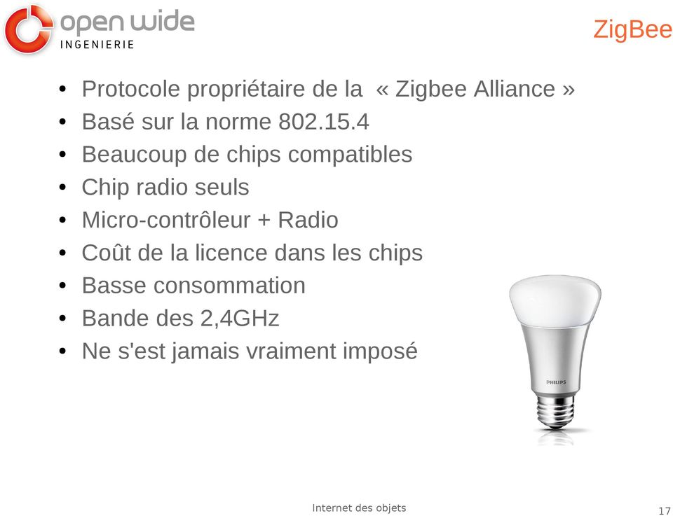 4 Beaucoup de chips compatibles Chip radio seuls