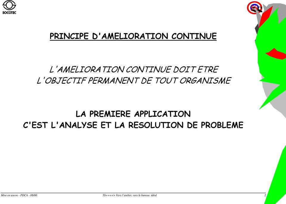 APPLICATION C'EST L'ANALYSE ET LA RESOLUTION DE PROBLEME Mise