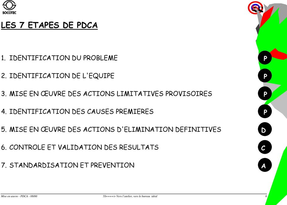 MISE EN ŒUVRE DES ACTIONS D'ELIMINATION DEFINITIVES 6. CONTROLE ET VALIDATION DES RESULTATS 7.