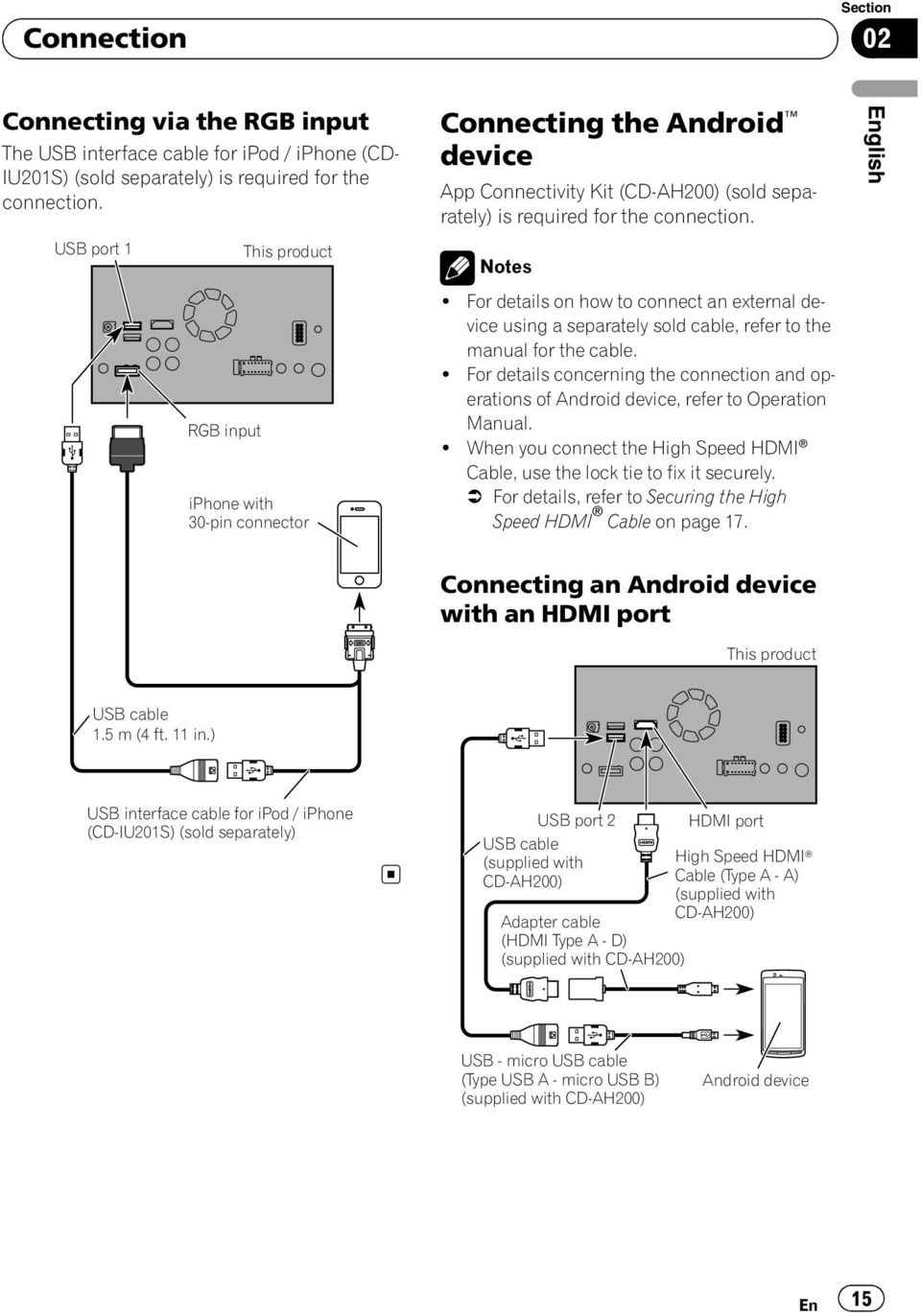 For details on how to connect an external device using a separately sold cable, refer to the manual for the cable.