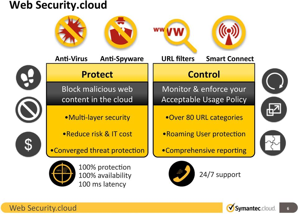 security Reduce risk & IT cost Converged threat protec@on 100% protec@on 100% availability 100 ms